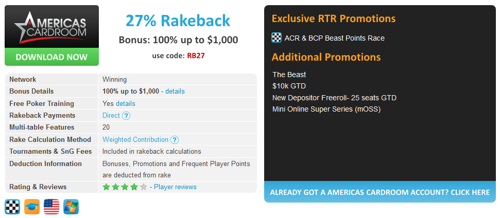 ACR 27% rakeback deal with RakeTheRake