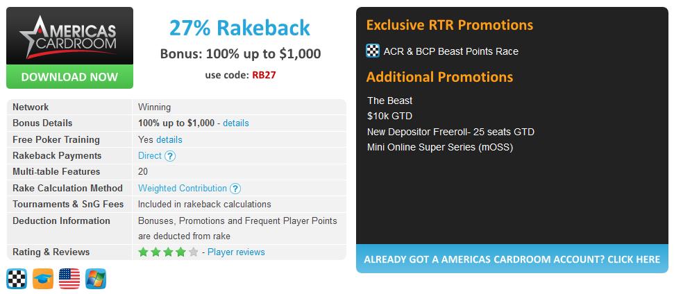 ACR 27% rakeback deal with RakeTheRake