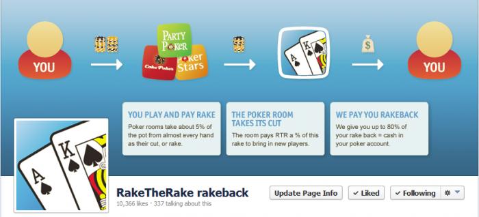 Rake The Rake facebook