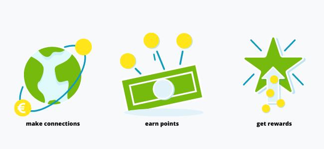 Knect Rewards