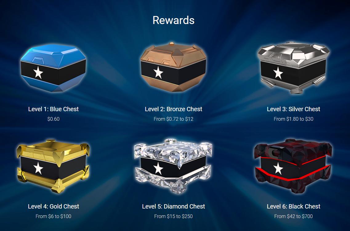 PokerStars Screenshots